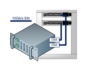 English: Fibre Channel over Ethernet I/O conso...